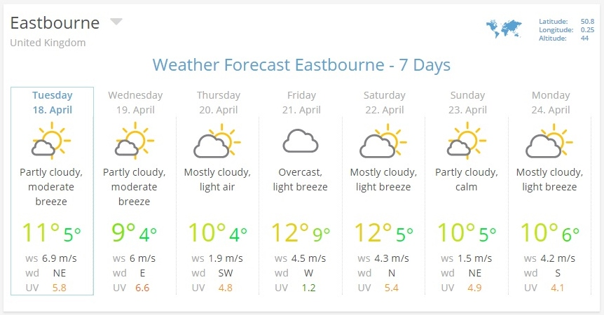 Eastbourne weather